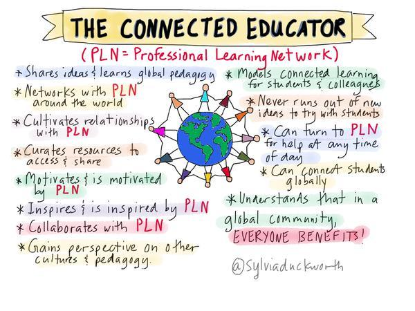 Connected-Educator